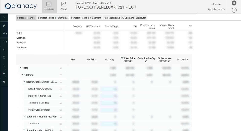 bild1-planacy-insamling-prognos-inkop-demand-forecast-planning