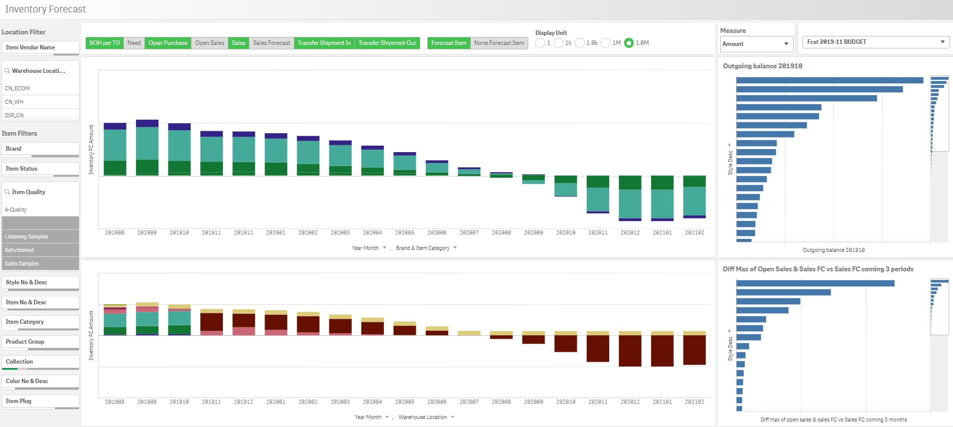 bild3-planacy-analys-prognos-inkop-demand-forecast-planning