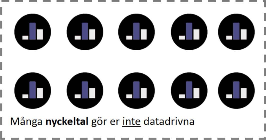 datadriven-nyckeltal