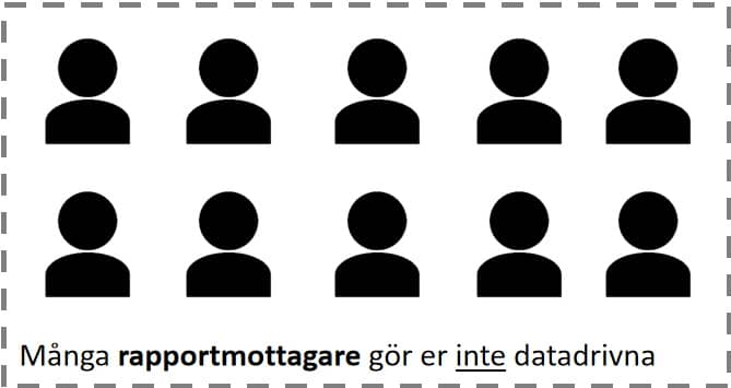 datadriven-rapportmottagare