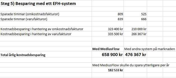 ROI-kalkylator-for-EFH-system-MediusFlow2