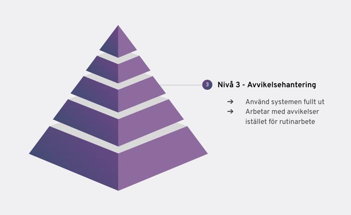 pyramid-3